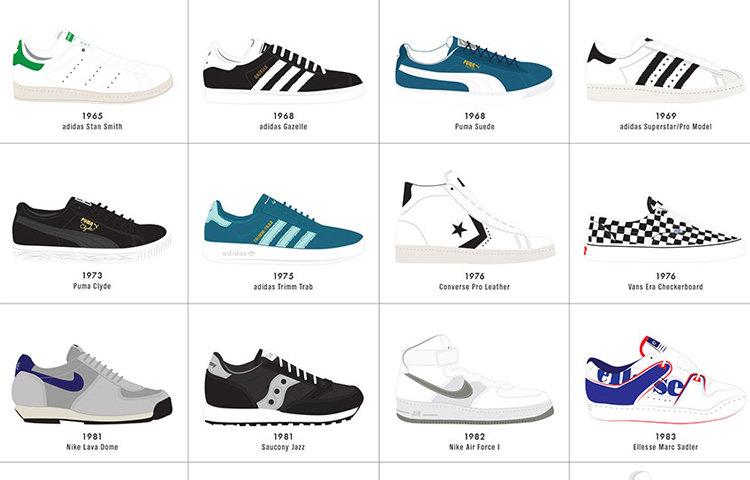 sneakerhistory2