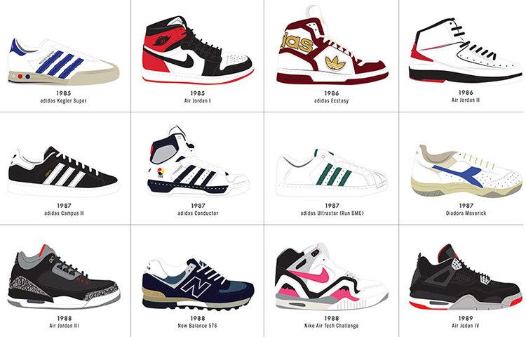 sneakerhistory4