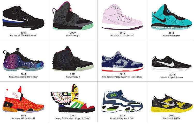 sneakerhistory8