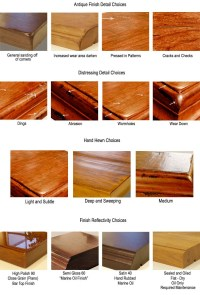 Wood Countertop Finish Options - Brooks Custom