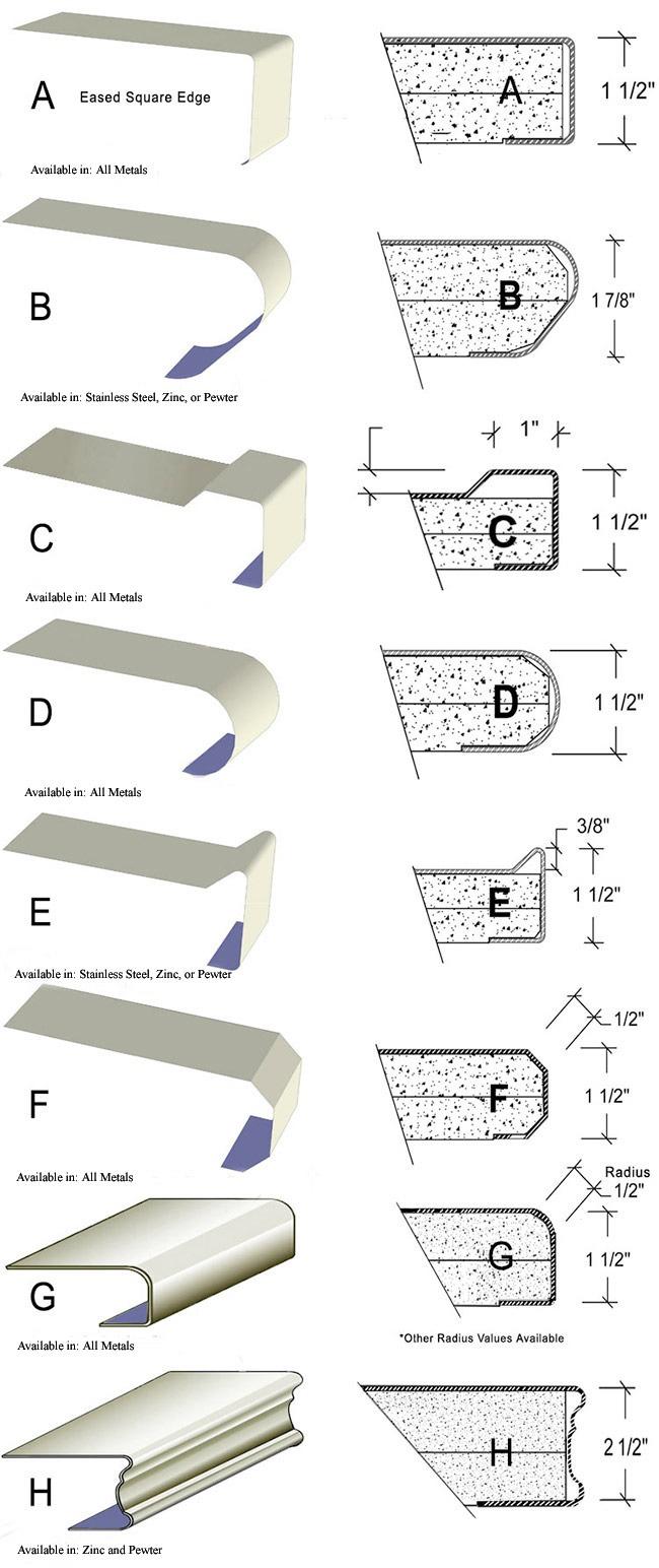 Stainless Steel Edge Profiles