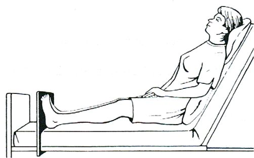 4.13 Common Positions Utilized for the Adult Patient
