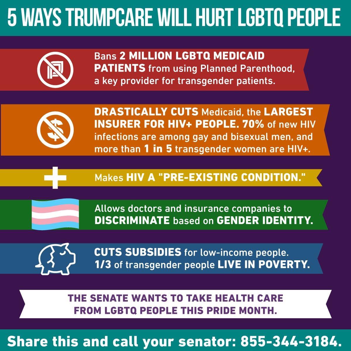 Trumpcare Hurts LGBTQ People