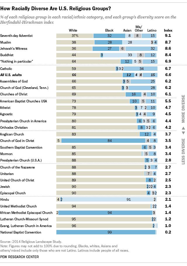 religion-diversity