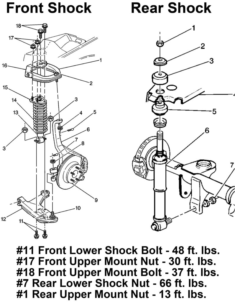 1993-2002 Camaro Koni STR.T Shocks Review and Install Info