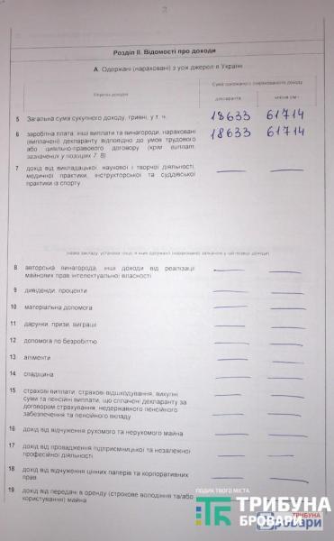 андрієвський-3