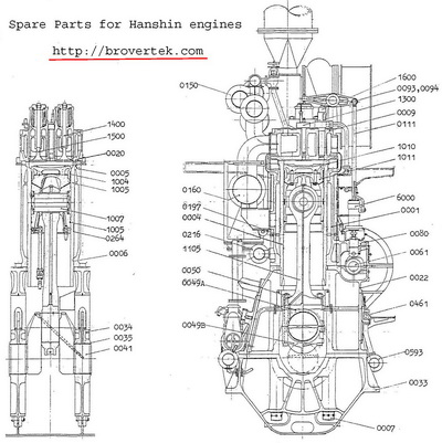 Propulsion Engine Lubrication System Diagram