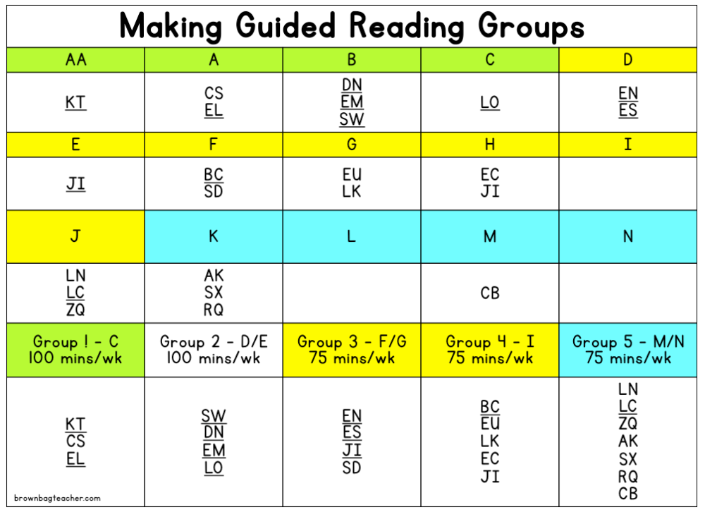medium resolution of Guided Reading: 1st Grade Style - The Brown Bag Teacher