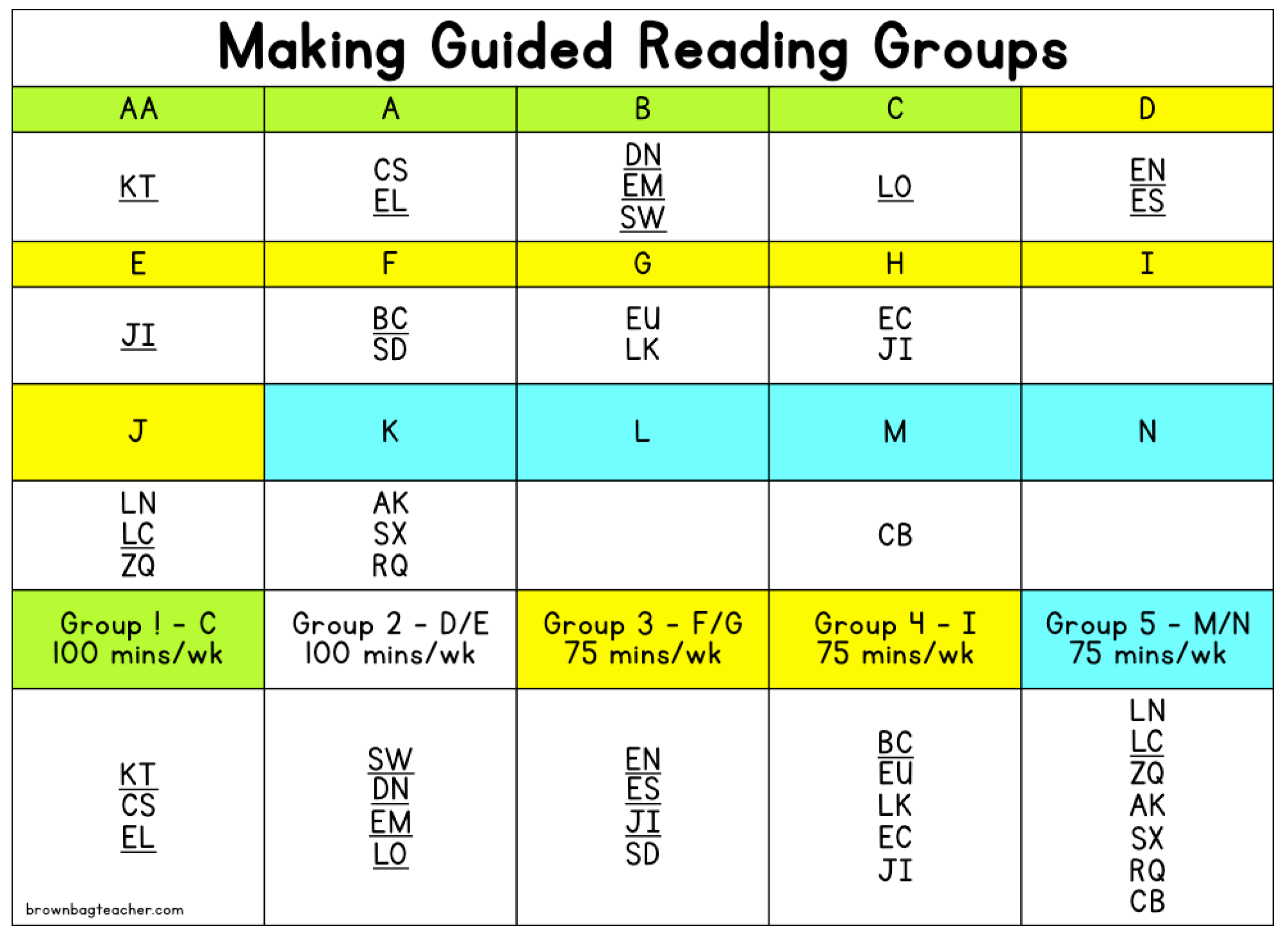 hight resolution of Guided Reading: 1st Grade Style - The Brown Bag Teacher