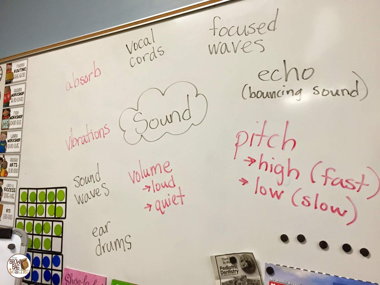 hight resolution of Teaching about Sound: 1st Grade Science - The Brown Bag Teacher