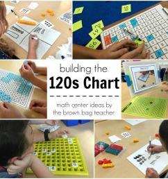 Place Value: 1st Grade Centers - The Brown Bag Teacher [ 831 x 1024 Pixel ]