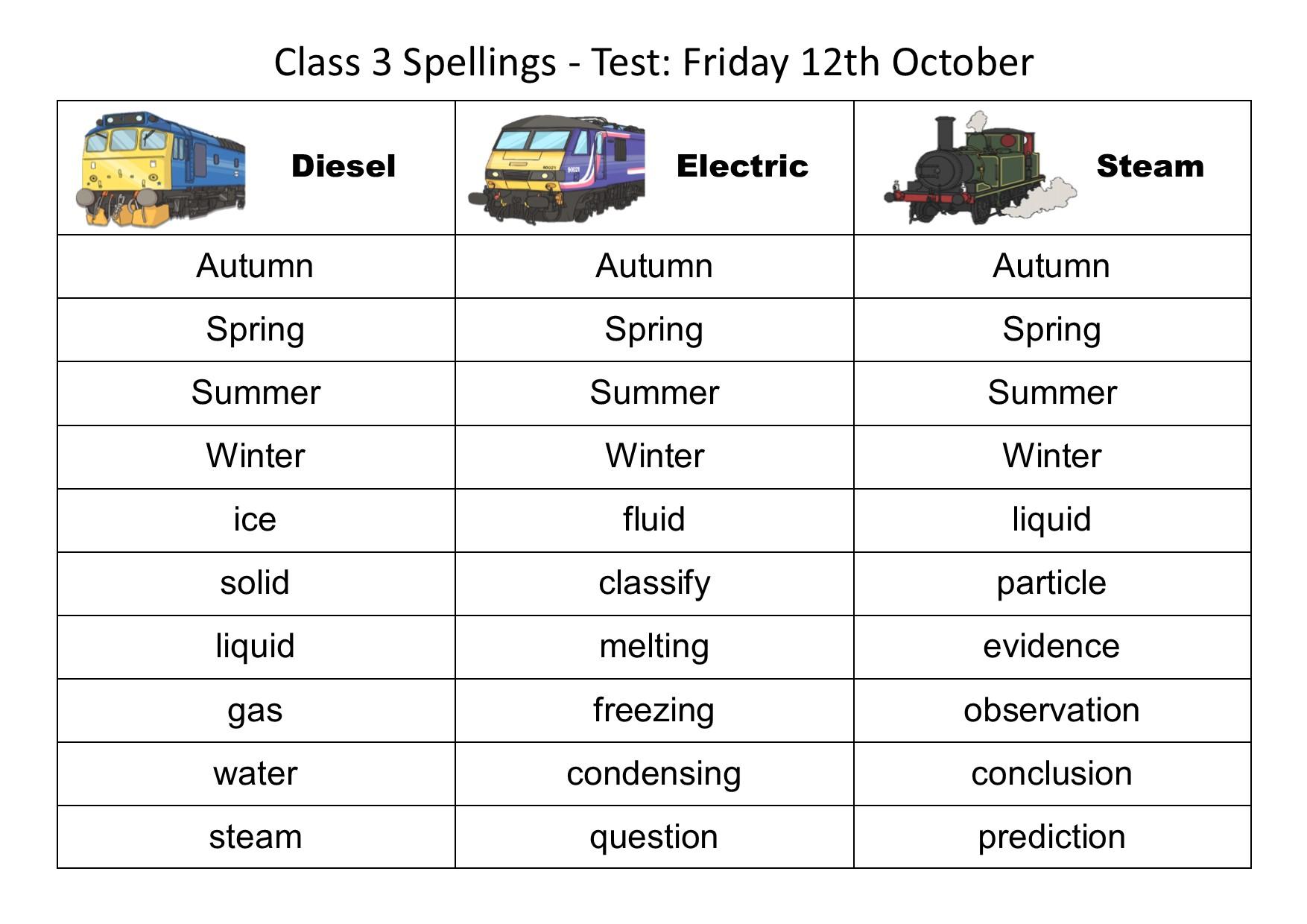 Class 3 Spellings