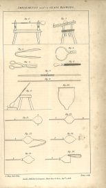 Implements and Glass Blowing, British Encyclopedia, Vol 3, 1809