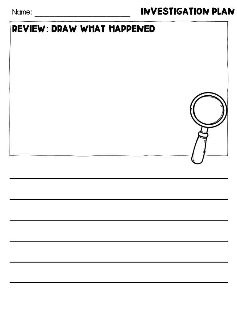 A template to review what was learned when Kindergartners plans an investigation