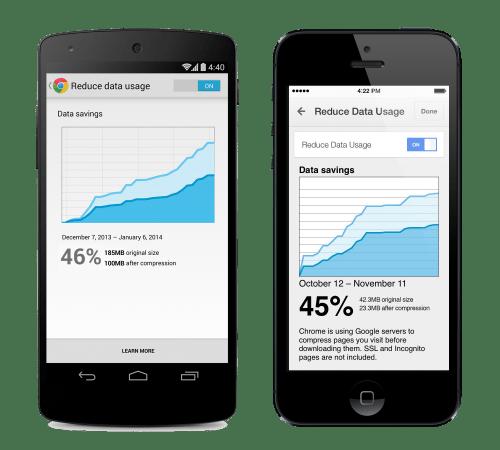 Data Compression Feature of Chrome Mobile