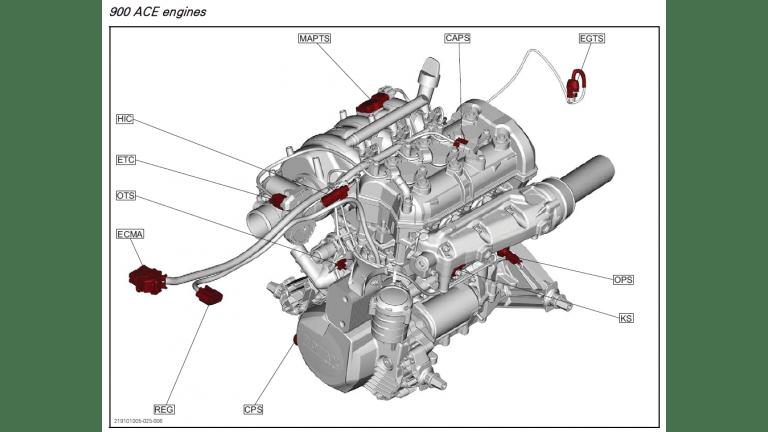Service Manual SeaDoo 2021 GTI GTR WAKE 170