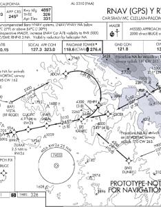 Image also rnp procedures and typical part pilots bruceair llc rh wordpress