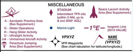 Stadium legend also  new symbol for stadiums on vfr charts bruceair llc rh wordpress