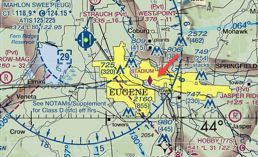 The new symbol isn   described in current edtion of aeronautical chart user  guide but it does appear legend updated vfr charts also  for stadiums on bruceair llc rh wordpress