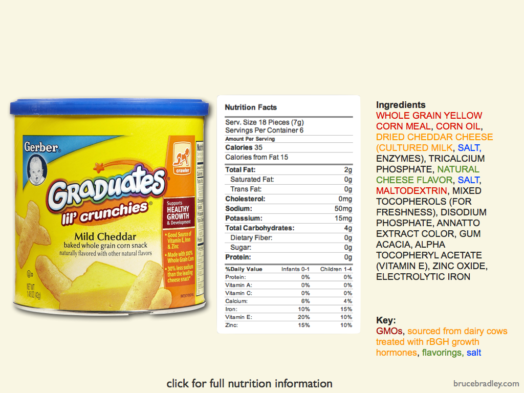 Baby Food Nutrition Facts