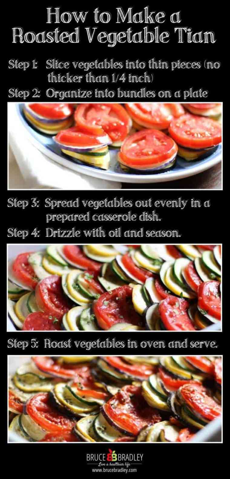 Bruce Bradley's quick, 5-step directions to make a Roasted Vegetable Tian.