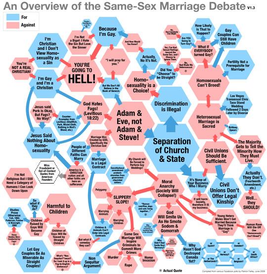 gay_marriage_debate