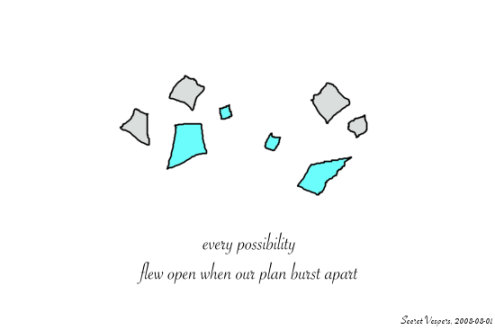 -possibility_open