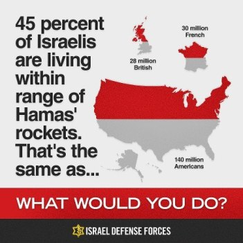 israel what would you do