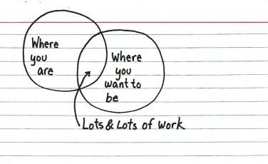 hugh where lots of work