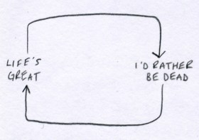 life explained diagram