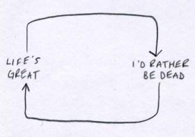 life explained diagram