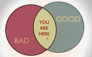 moral compass contextual you are here