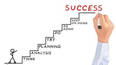 formula success steps