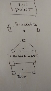 making your point bracket triangulate business combine experience
