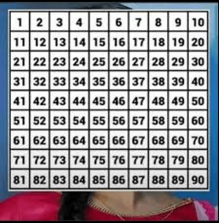 Image of Sundarikku Pottu Thodal Challenge