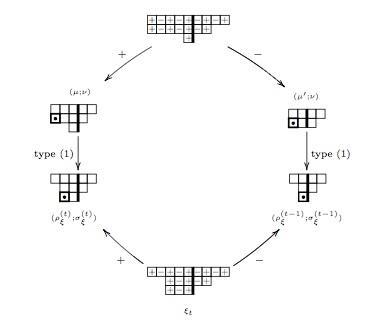Sample Epc Diagram Sample Data Health Care Process Flows