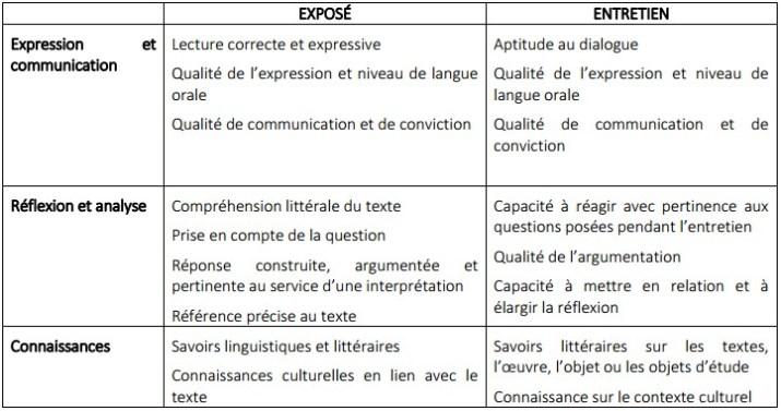 critères évaluation EAF_2016
