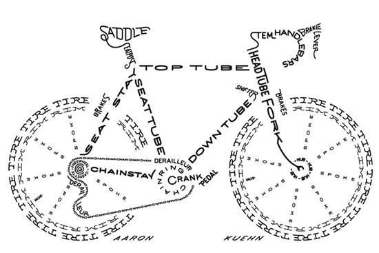 bici17 35 Razones para montar en bicicleta. Un homenaje en el Día Mundial de la Bici #SacatuBici