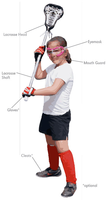 lax-equipment-women