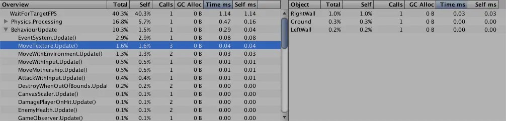 Methodcall overview in Unity's profiler.
