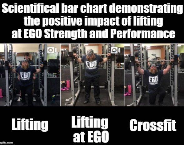 EGO Lifting v2