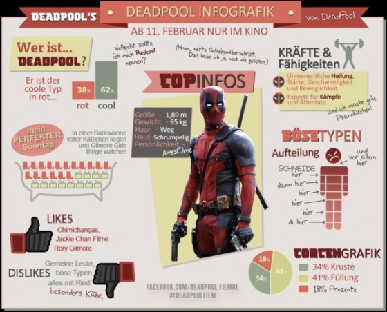 Deadpool_Infografik