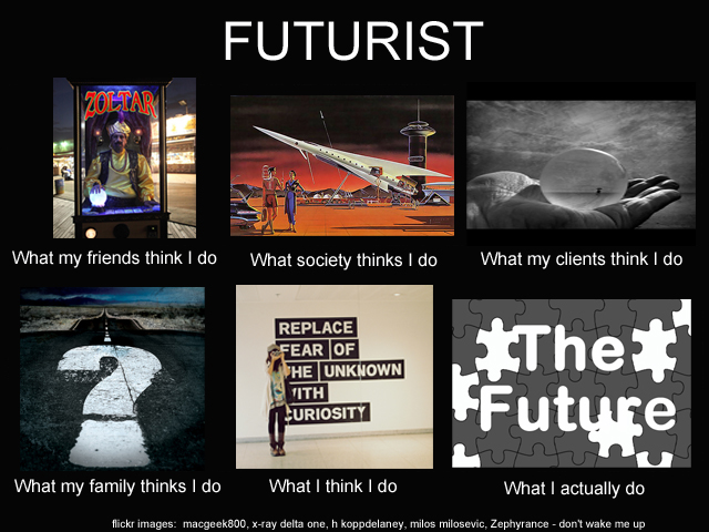 What a futurist does