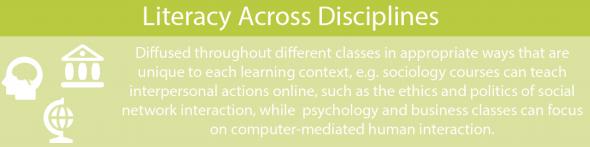 literacy-across-disciplines