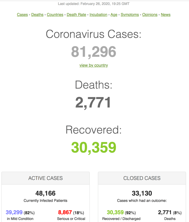 Coronavirus_2020 Feb 26 Worldmeters