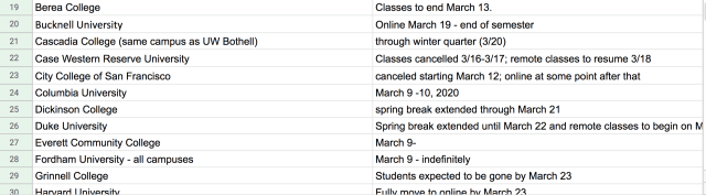 coronavirus Sheet _campus and schedule screenshot