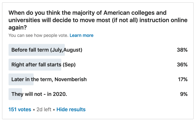 coronavirus academia open fall 2020_LinkedIn poll