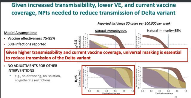 CDC leaked presentation_universal masking