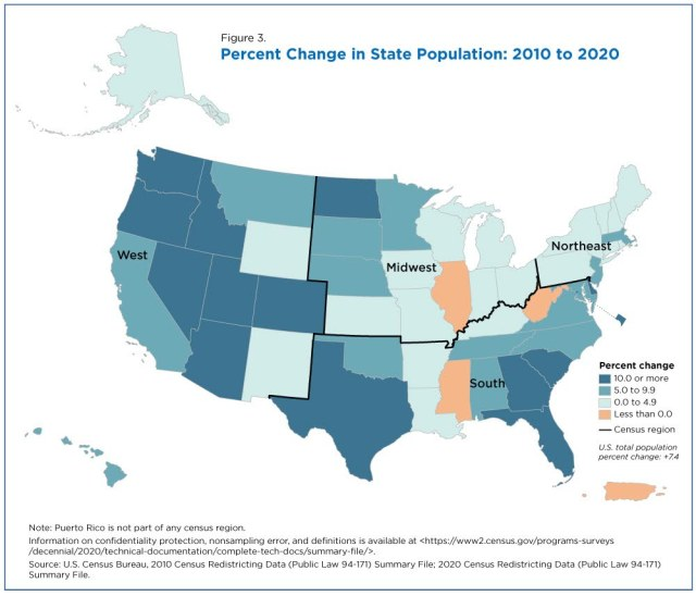 Census US state population changes 2010-2020