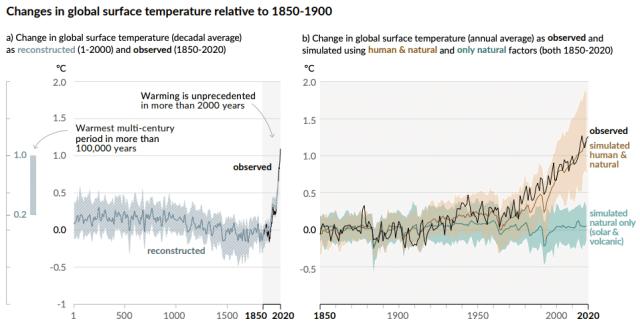 IPCC 2021 surface temp changes 1850-1900